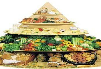 با رژیم غذایی مناسب احتمال بروز دیابت را کاهش دهید